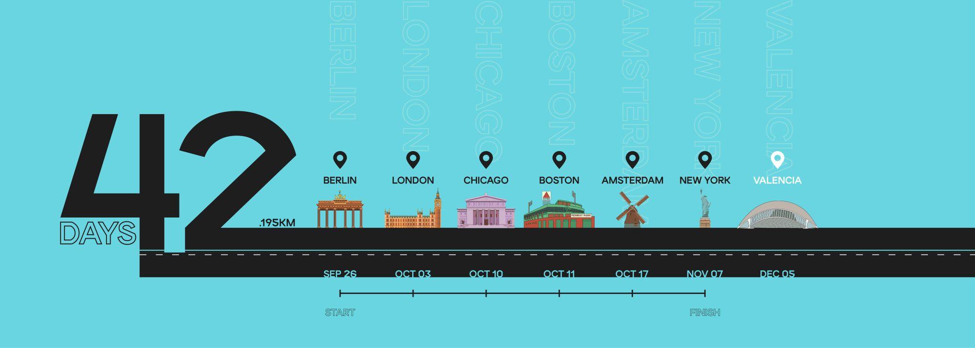 Big city marathon action returns later this week